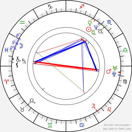Eddie Kehler birth chart, Eddie Kehler astro natal horoscope, astrology