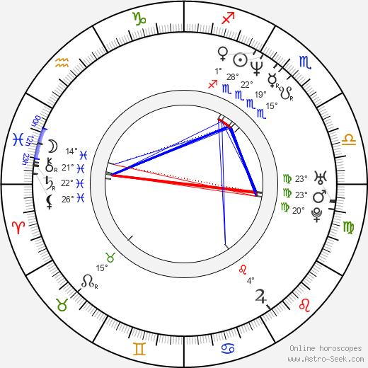 Eric Caravaca birth chart, biography, wikipedia 2020, 2021