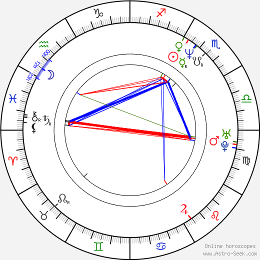 Гейл Диверс Gail Devers день рождения гороскоп, Gail Devers Натальная карта онлайн