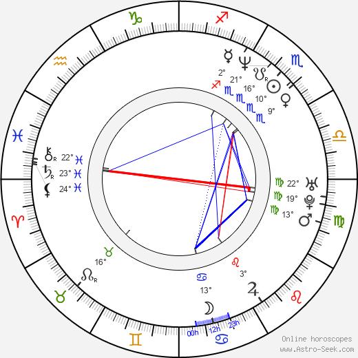Gary Anthony Sturgis birth chart, biography, wikipedia 2020, 2021