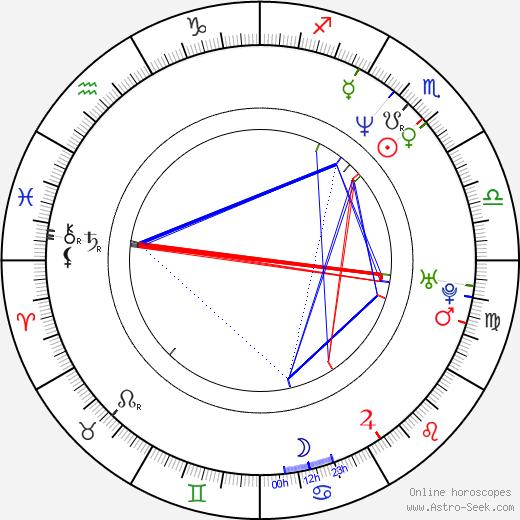 Gary Anthony Sturgis birth chart, Gary Anthony Sturgis astro natal horoscope, astrology