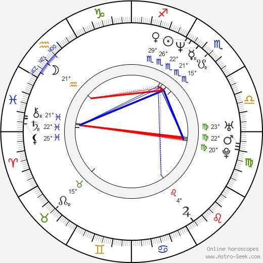 Jason Scott Lee birth chart, biography, wikipedia 2018, 2019