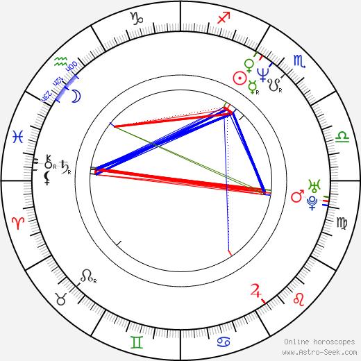 Jason Scott Lee astro natal birth chart, Jason Scott Lee horoscope, astrology