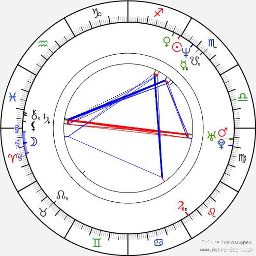 Jeppe Kaas astro natal birth chart, Jeppe Kaas horoscope, astrology