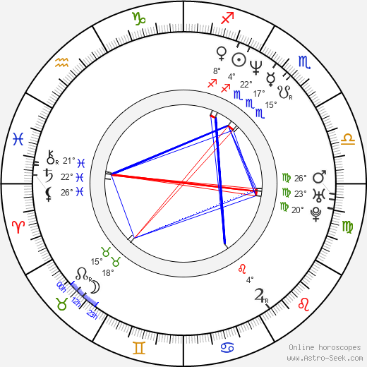 Kristin Bauer van Straten birth chart, biography, wikipedia 2019, 2020