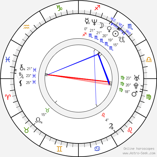 Max Grodénchik birth chart, biography, wikipedia 2019, 2020