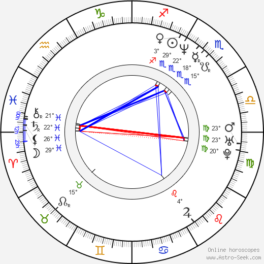Michael Kenneth Williams birth chart, biography, wikipedia 2019, 2020