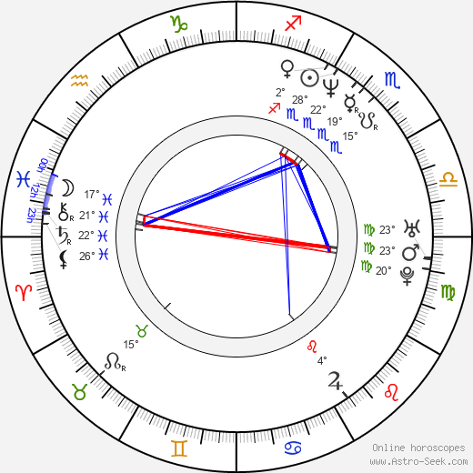 Michael Stevens birth chart, biography, wikipedia 2020, 2021
