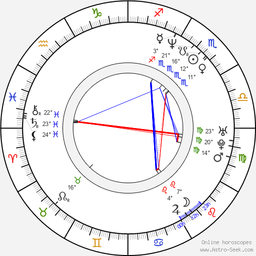 Min-gi Jo birth chart, biography, wikipedia 2019, 2020