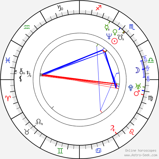 Patrice Jennings tema natale, oroscopo, Patrice Jennings oroscopi gratuiti, astrologia