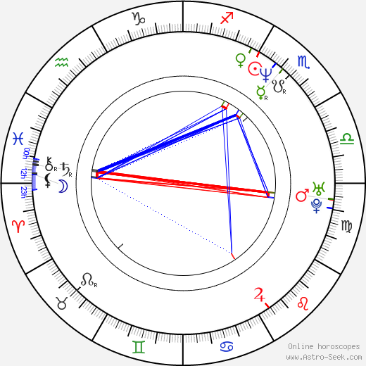 Richard Stanley tema natale, oroscopo, Richard Stanley oroscopi gratuiti, astrologia