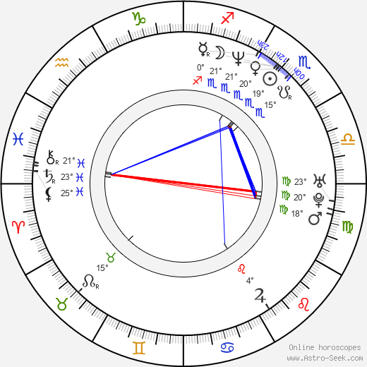 Todd Terry birth chart, biography, wikipedia 2019, 2020
