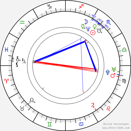 Todd Terry astro natal birth chart, Todd Terry horoscope, astrology