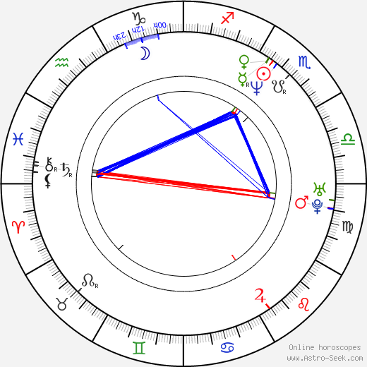 Tricia Cast birth chart, Tricia Cast astro natal horoscope, astrology