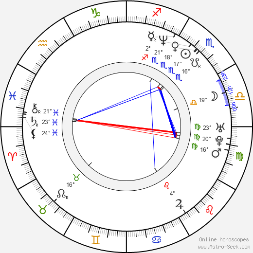 Vanessa Angel birth chart, biography, wikipedia 2019, 2020