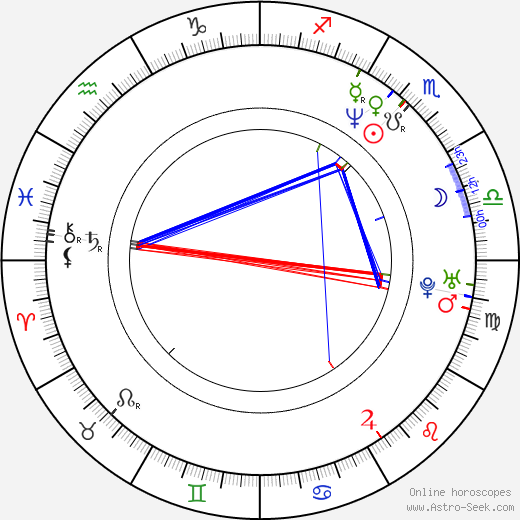 Vanessa Angel astro natal birth chart, Vanessa Angel horoscope, astrology