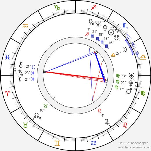 Vince Colosimo birth chart, biography, wikipedia 2019, 2020