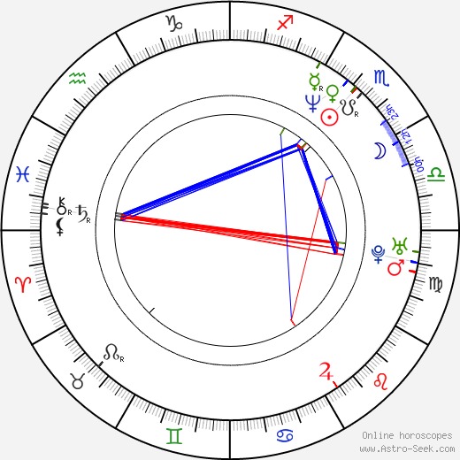 Vince Colosimo birth chart, Vince Colosimo astro natal horoscope, astrology