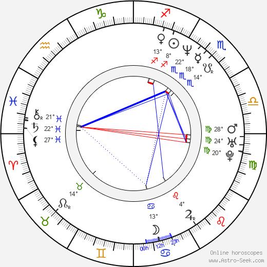 Andrew Adamson birth chart, biography, wikipedia 2020, 2021