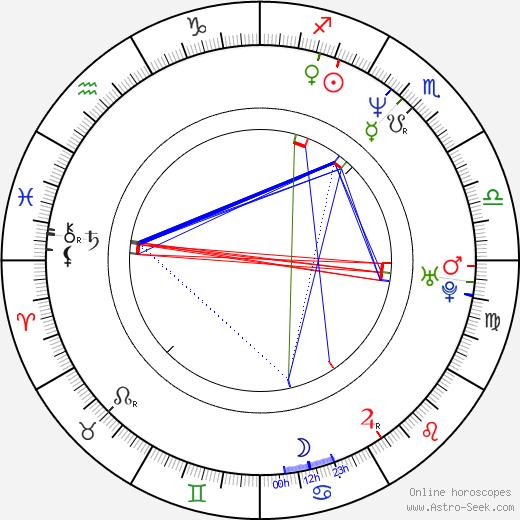 Andrew Adamson birth chart, Andrew Adamson astro natal horoscope, astrology