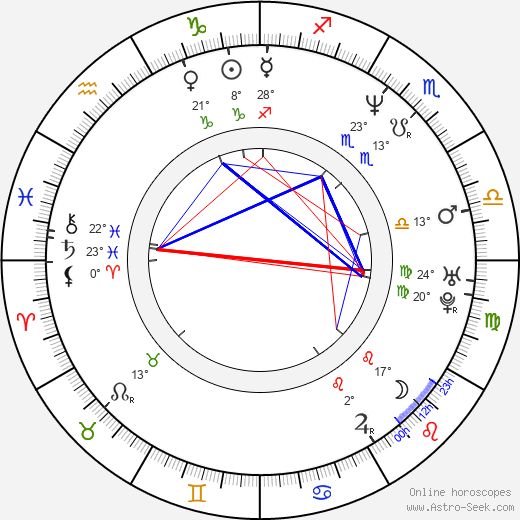 Andrew Shapter birth chart, biography, wikipedia 2019, 2020