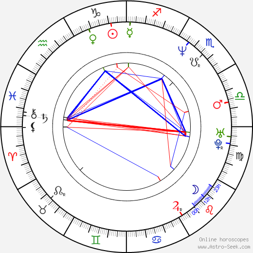 Andrew Shapter astro natal birth chart, Andrew Shapter horoscope, astrology