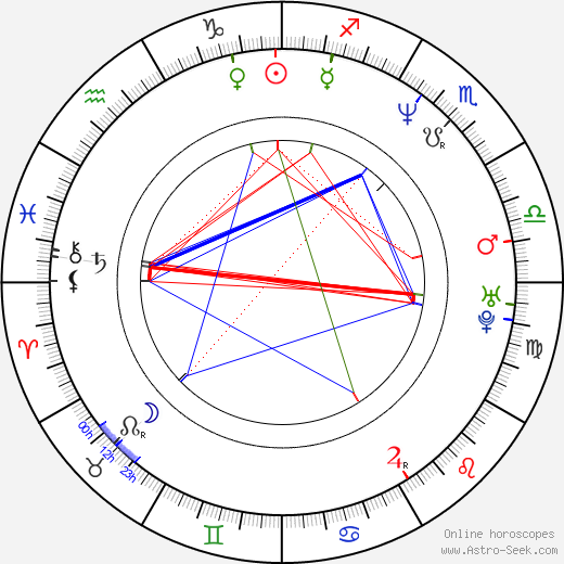 Brian Reardon birth chart, Brian Reardon astro natal horoscope, astrology