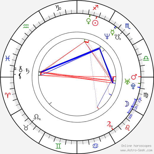 Chris Shepherd birth chart, Chris Shepherd astro natal horoscope, astrology
