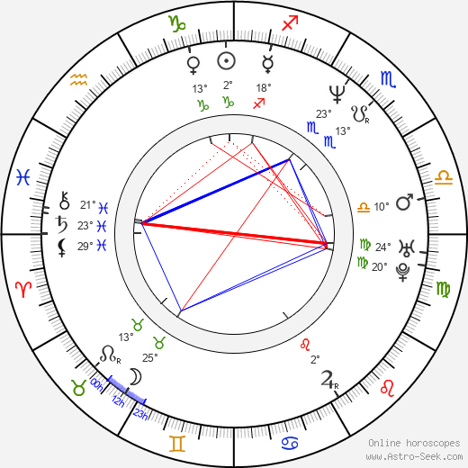 Diedrich Bader birth chart, biography, wikipedia 2019, 2020