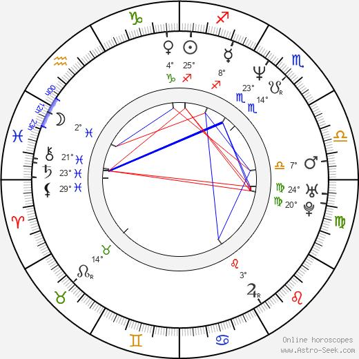 Emily Raymond birth chart, biography, wikipedia 2020, 2021