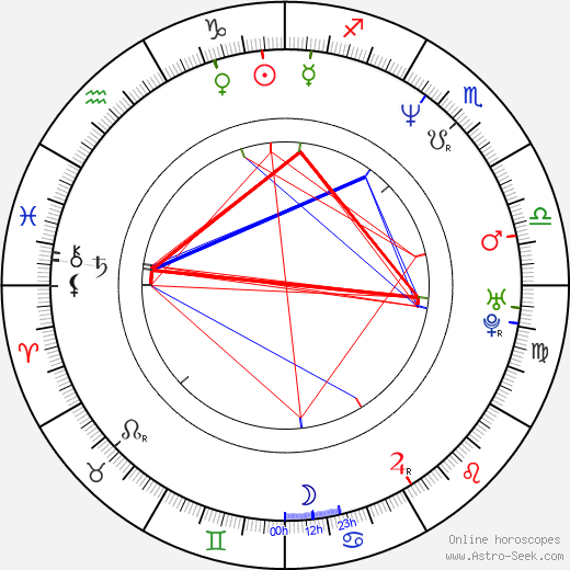 Eva LaRue birth chart, Eva LaRue astro natal horoscope, astrology