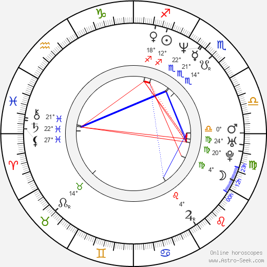 Fred Armisen birth chart, biography, wikipedia 2018, 2019