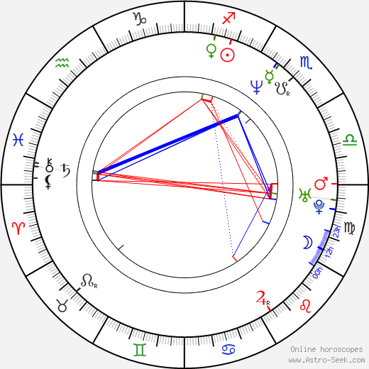 Fred Armisen astro natal birth chart, Fred Armisen horoscope, astrology