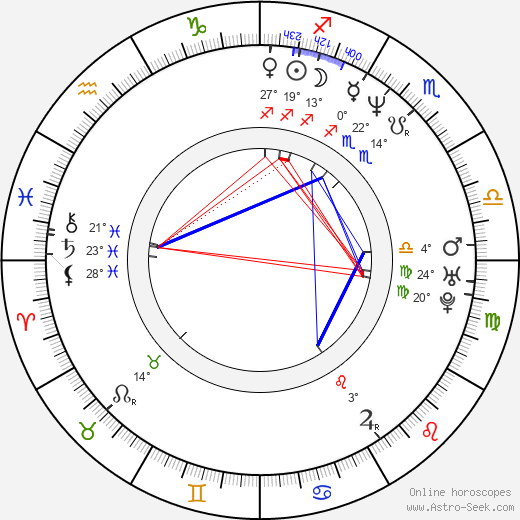 Gary Dourdan tema natale, biography, Biografia da Wikipedia 2020, 2021