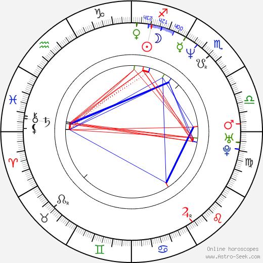 Gary Dourdan tema natale, oroscopo, Gary Dourdan oroscopi gratuiti, astrologia