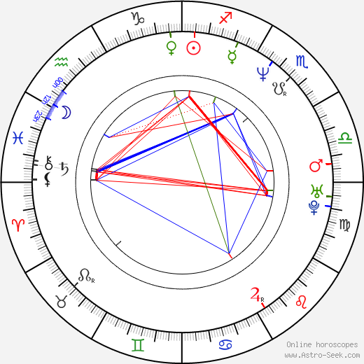 James Doherty astro natal birth chart, James Doherty horoscope, astrology
