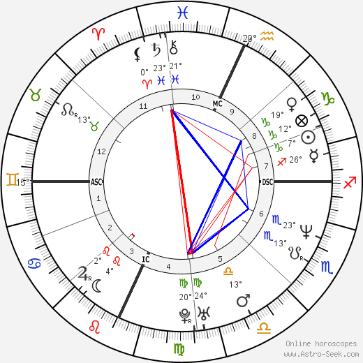 Jason Gould birth chart, biography, wikipedia 2019, 2020