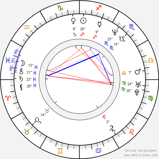 Jayden Lund birth chart, biography, wikipedia 2019, 2020