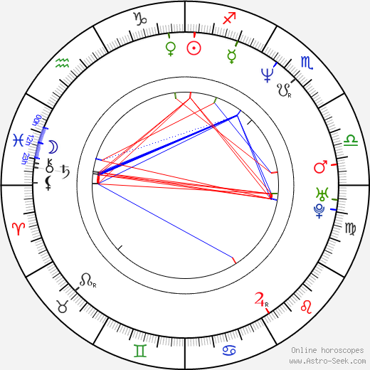 Jayden Lund astro natal birth chart, Jayden Lund horoscope, astrology