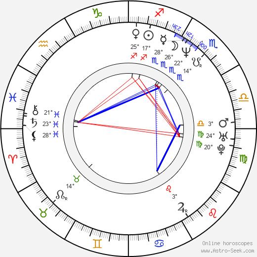 Jennifer Nitsch birth chart, biography, wikipedia 2020, 2021