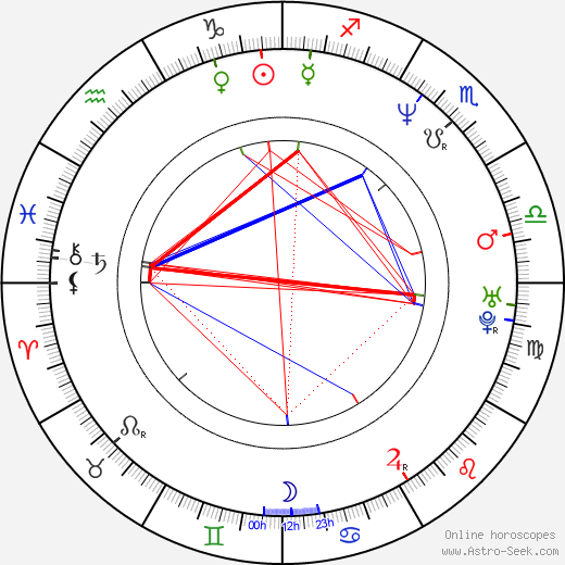 Jerry Tuite tema natale, oroscopo, Jerry Tuite oroscopi gratuiti, astrologia