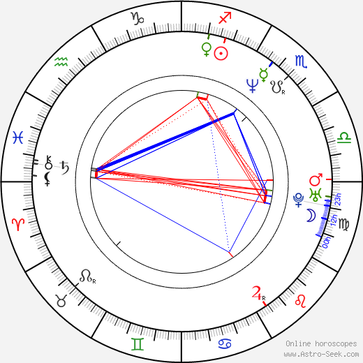 Johan Renck birth chart, Johan Renck astro natal horoscope, astrology