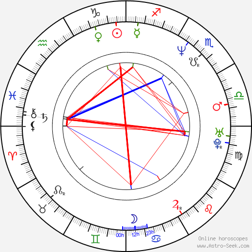 Maurice Ripke день рождения гороскоп, Maurice Ripke Натальная карта онлайн