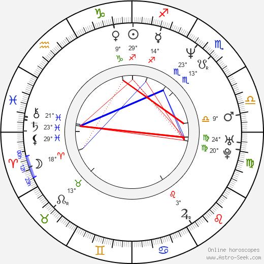 Michelle Hurd birth chart, biography, wikipedia 2020, 2021
