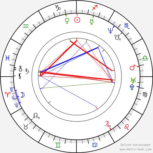 Michelle Hurd birth chart, Michelle Hurd astro natal horoscope, astrology