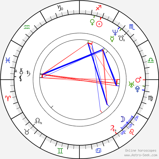 Monic Hendrickx birth chart, Monic Hendrickx astro natal horoscope, astrology
