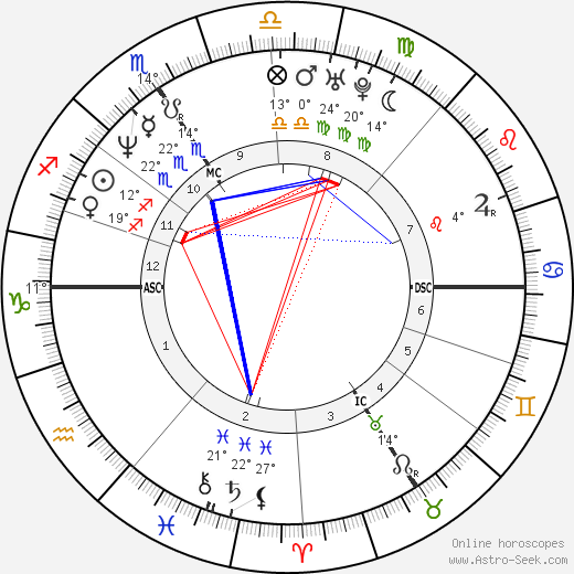 Patricia Kaas birth chart, biography, wikipedia 2018, 2019