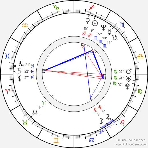 Philippe Etchebest birth chart, biography, wikipedia 2019, 2020