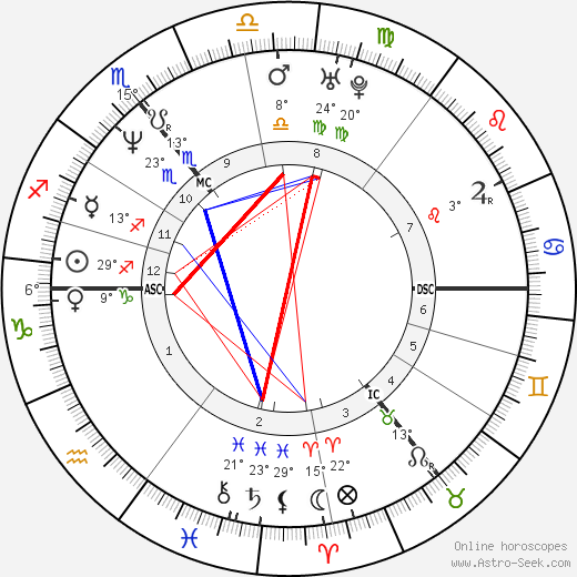 Rachel Sutherland tema natale, biography, Biografia da Wikipedia 2020, 2021