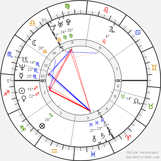 Sinéad O'Connor birth chart, biography, wikipedia 2016, 2017